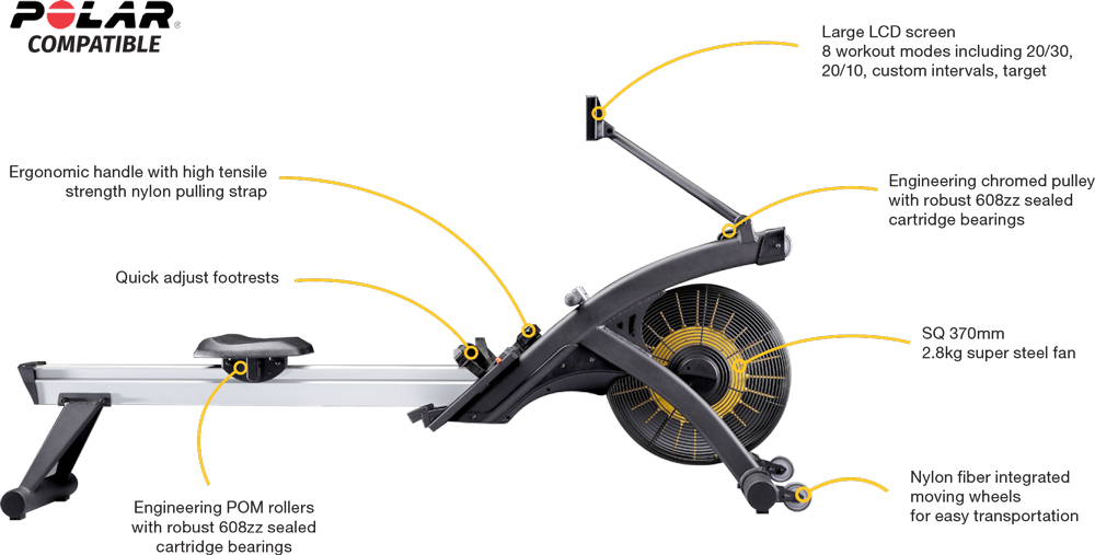 Airrower features
